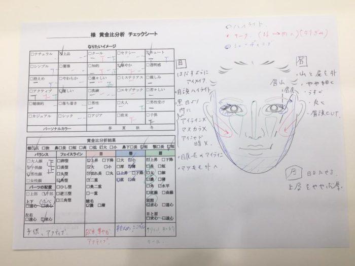 メイクアップサロンアガール分析シート
